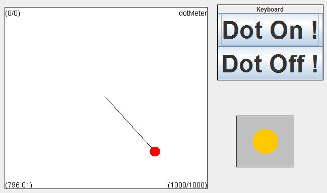 Screenshot: DotMeter example